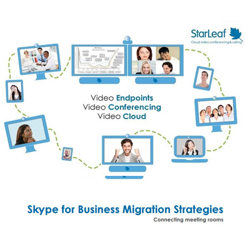 Skype for Business White Paper