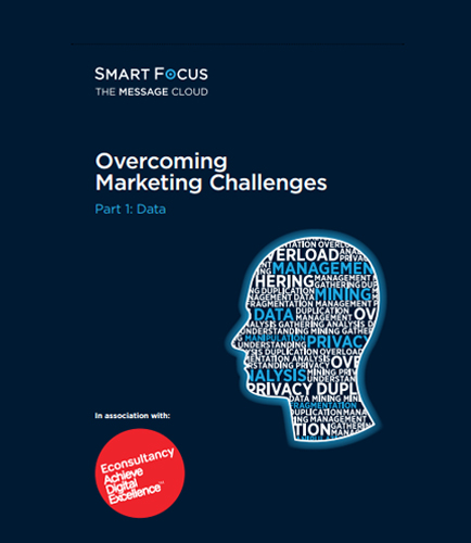 Overcoming Marketing Challenges
