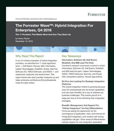 The Forrester Wave: Hybrid Integration For Enterprises, Q4 2016