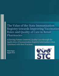 The Value of the State Immunization Registry Program to Improve Vaccination Rates and Quality of Care in Retail Pharmacies