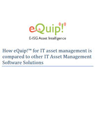 Comparison Between IT Asset Management Software Solutions