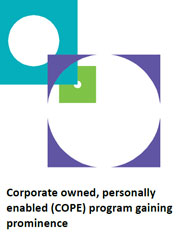 Corporate Owned, Personally Enabled (COPE) Program Gaining Prominence